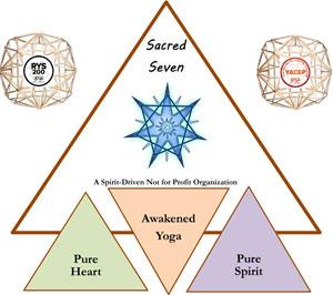Awakened Yoga